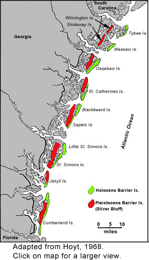 Island Sediments